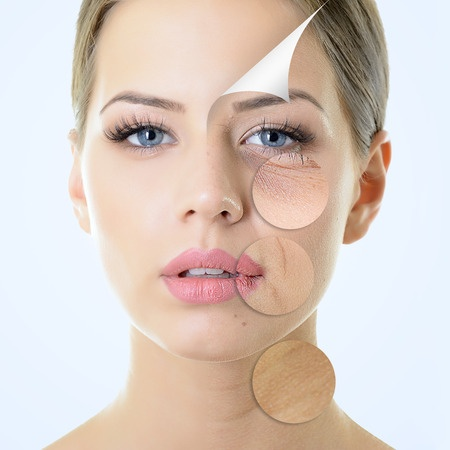 Glycation causes premature aging!